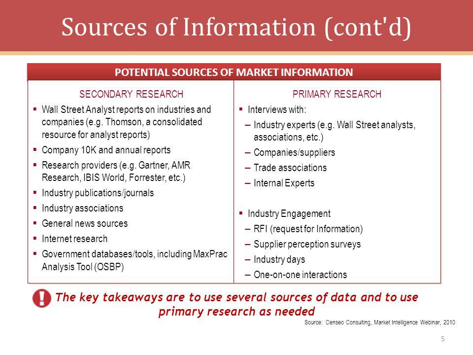 Sources of Information (cont d)