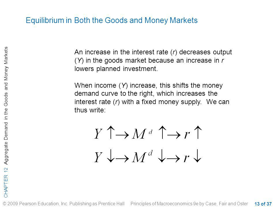 Equilibrium in Both the Goods and Money Markets