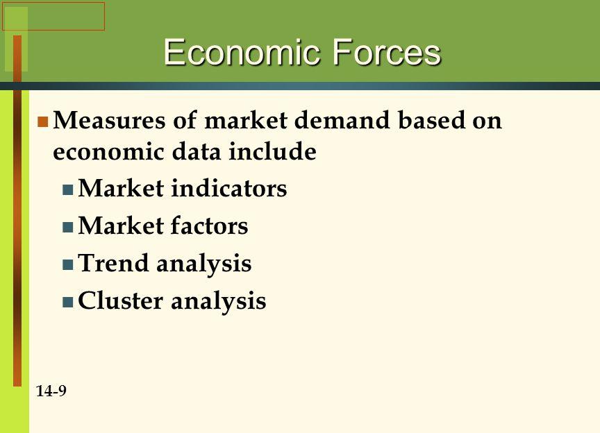 Economic Forces Measures of market demand based on economic data include. Market indicators. Market factors.