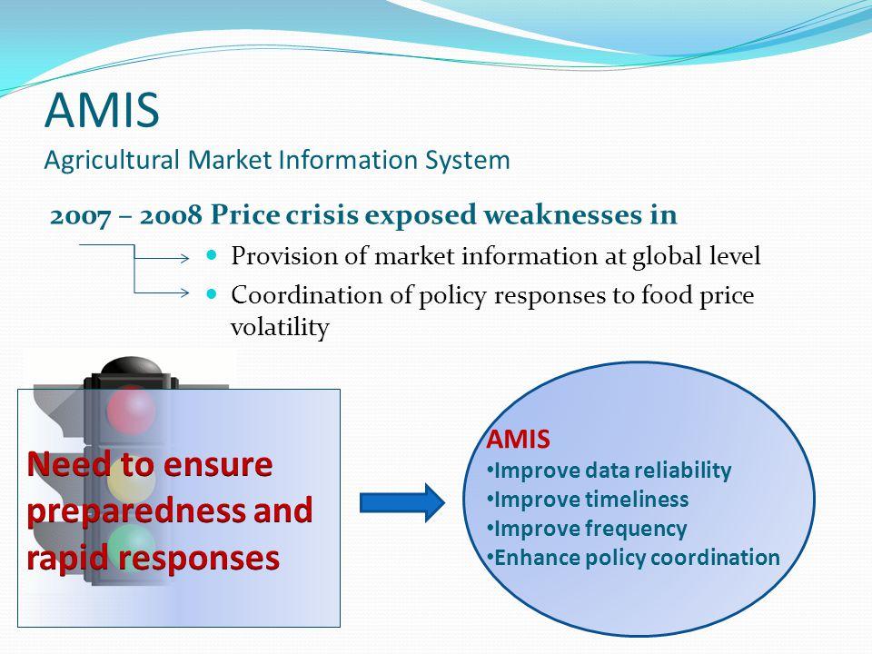 AMIS Agricultural Market Information System