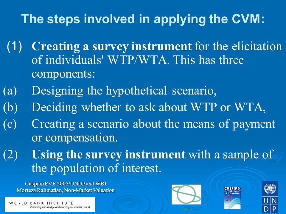 The steps involved in applying the CVM: