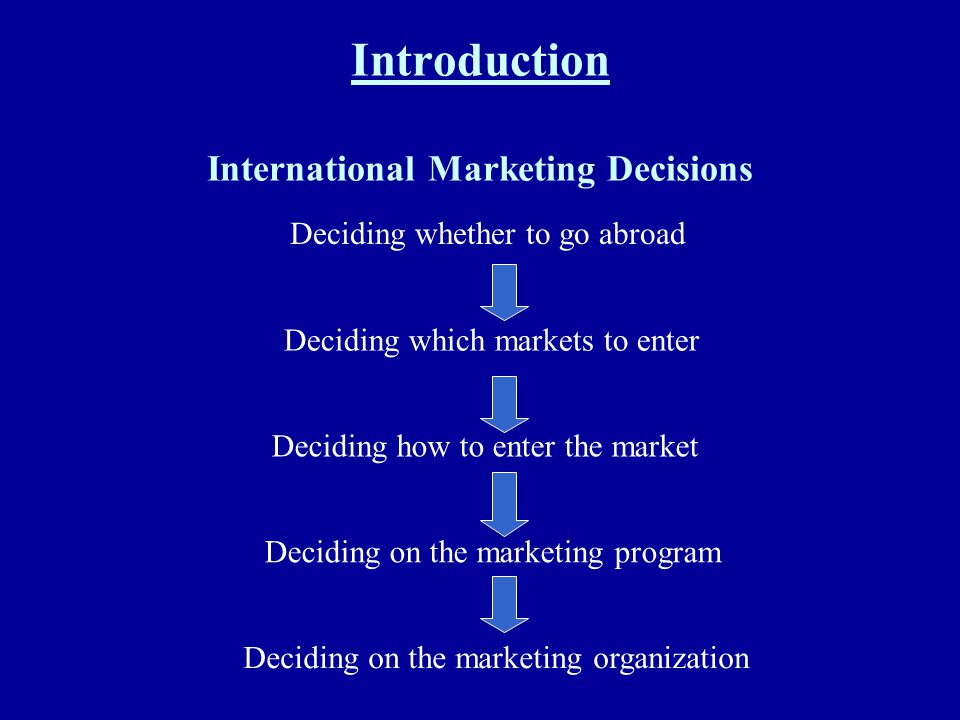 Introduction International Marketing Decisions