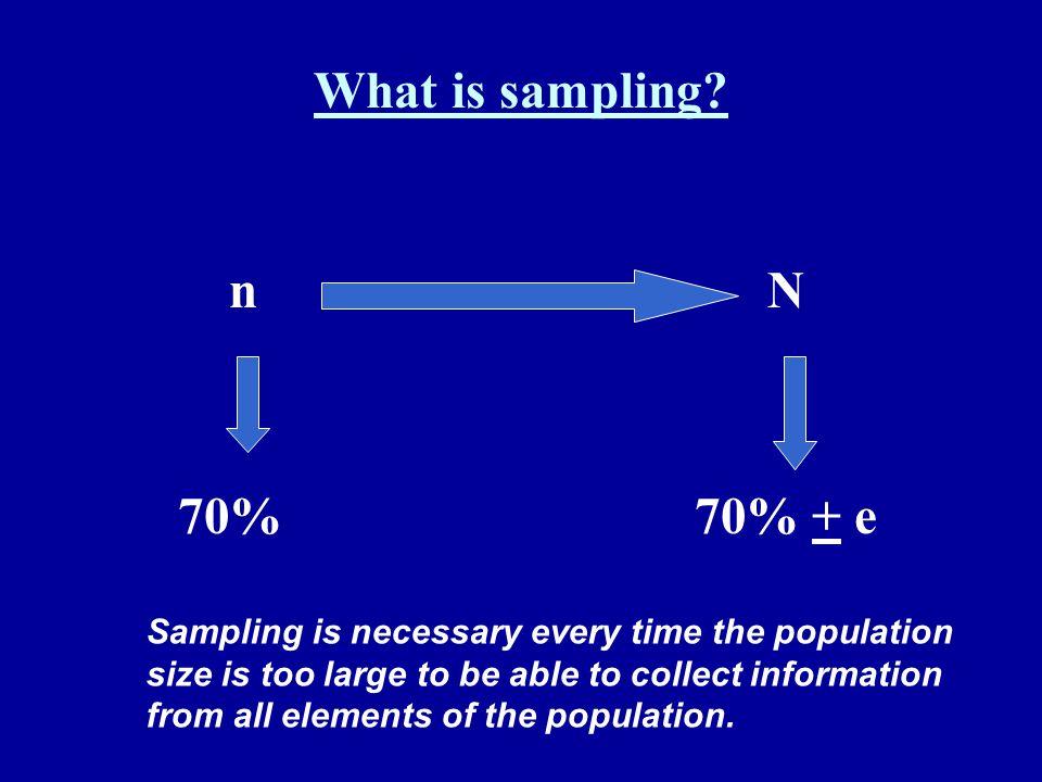 What is sampling n N 70% 70% + e