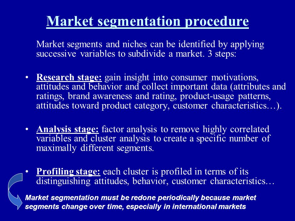 Market segmentation procedure