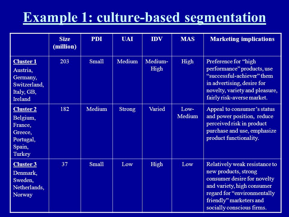 Example 1: culture-based segmentation