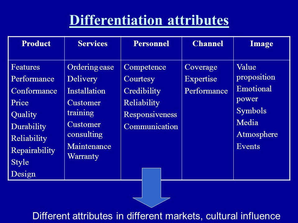Differentiation attributes