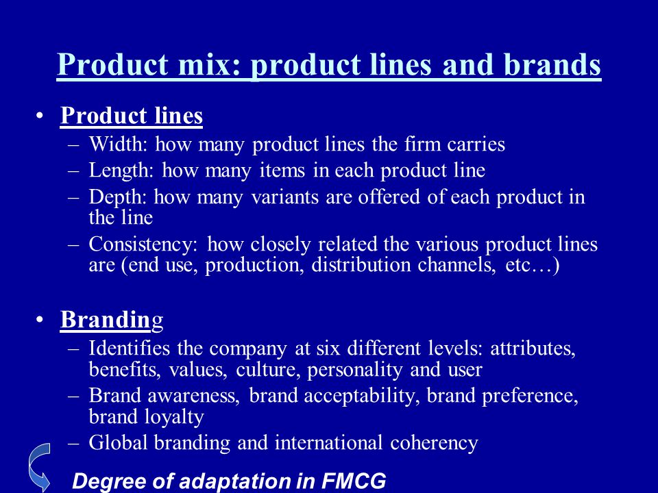 Product mix: product lines and brands