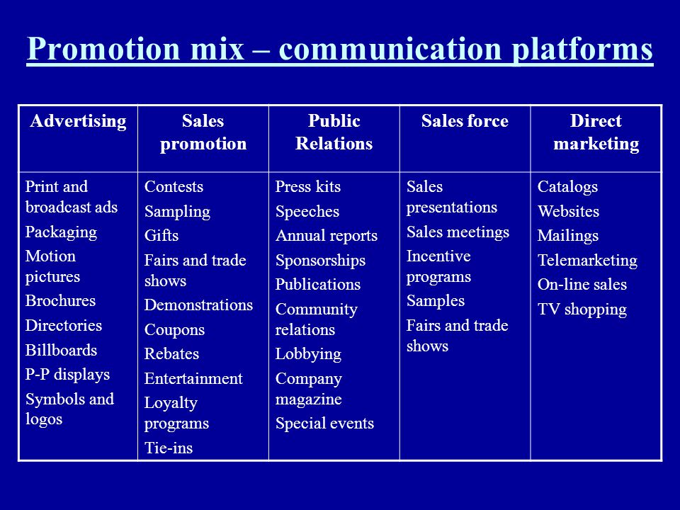 Promotion mix – communication platforms