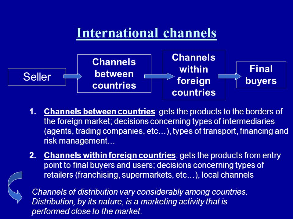 International channels