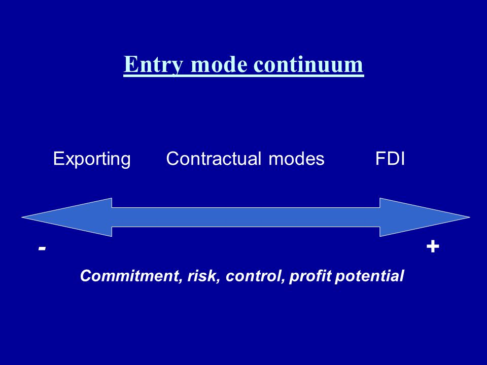 Commitment, risk, control, profit potential