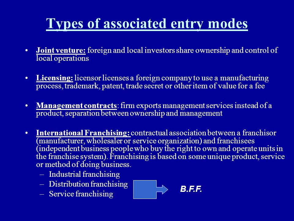Types of associated entry modes