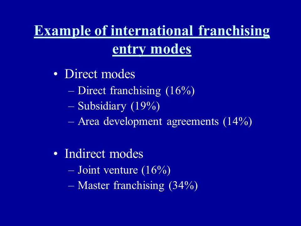 Example of international franchising entry modes