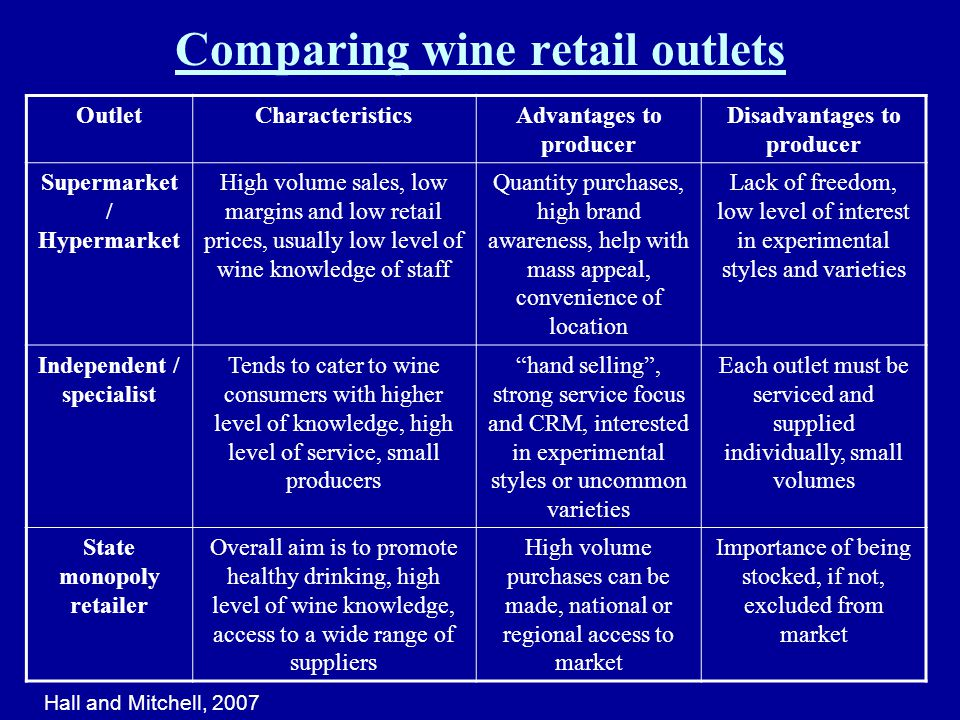 Comparing wine retail outlets