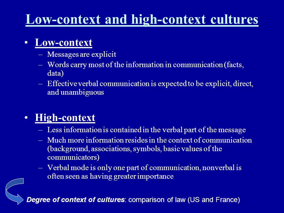 Low-context and high-context cultures