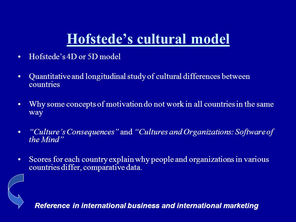 a study on the hofstede model A subsequent study conducted by hofstede and bond (hofstede 1991b hofstede and bond 1984 hofstede and bond 1988) introduced a fifth element 'confucian dynamism' or 'long/short term orientation', which was an attempt to fit the uncertainty avoidance dimension into the asian culture.