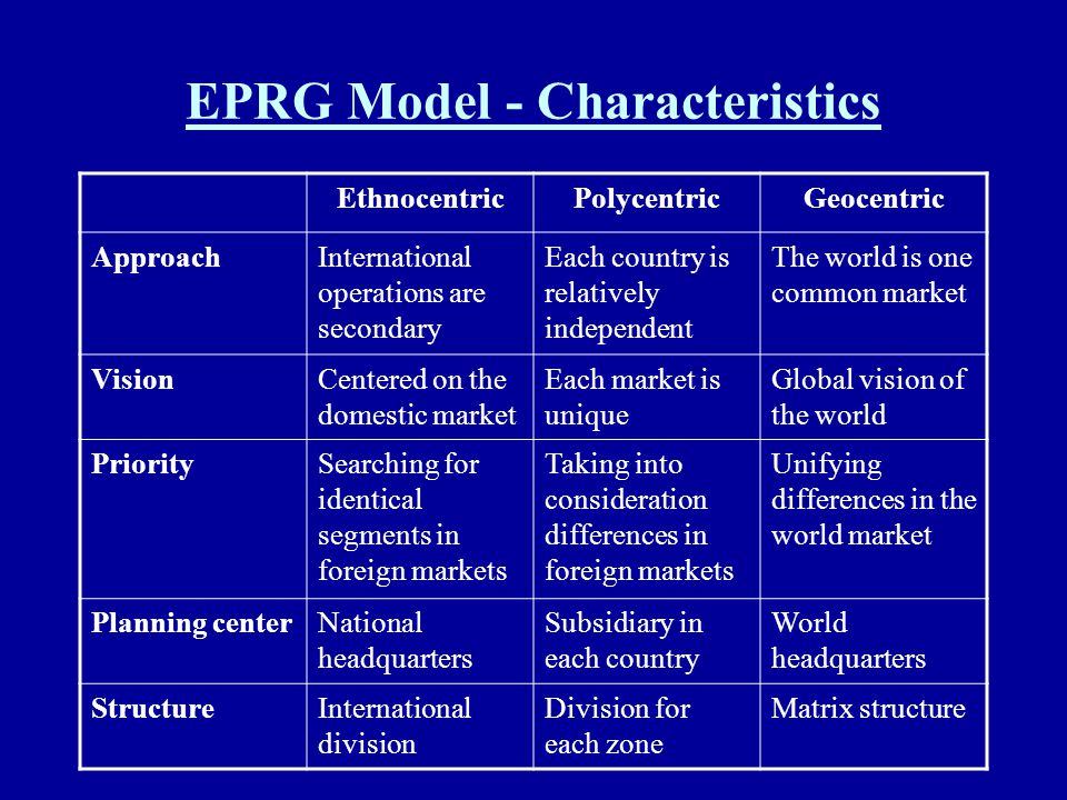 EPRG Model - Characteristics