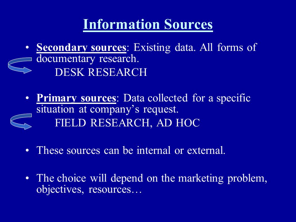 Information Sources Secondary sources: Existing data. All forms of documentary research. DESK RESEARCH.