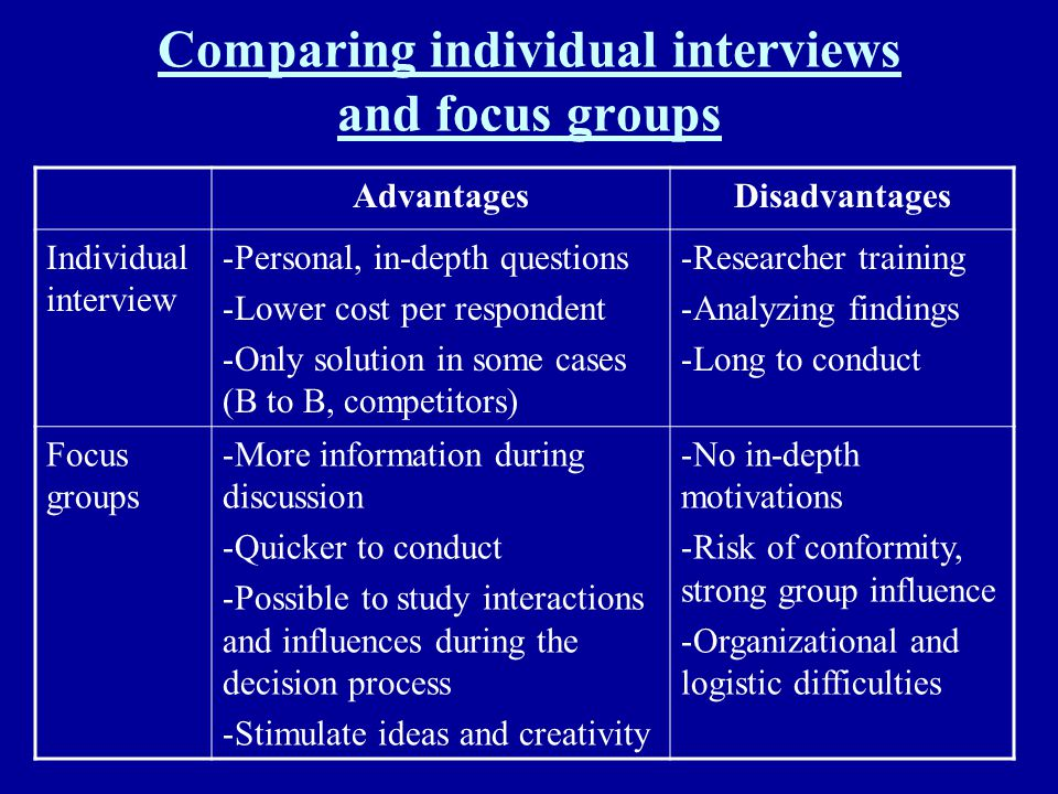 Comparing individual interviews and focus groups