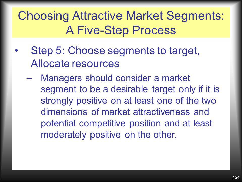 Choosing Attractive Market Segments: A Five-Step Process