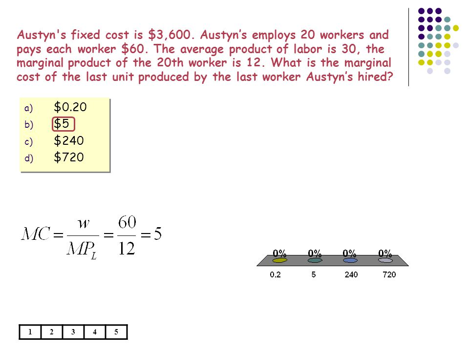 Austyn s fixed cost is $3,600. Austyn's employs 20 workers and pays each worker $60. The average product of labor is 30, the marginal product of the 20th worker is 12. What is the marginal cost of the last unit produced by the last worker Austyn's hired
