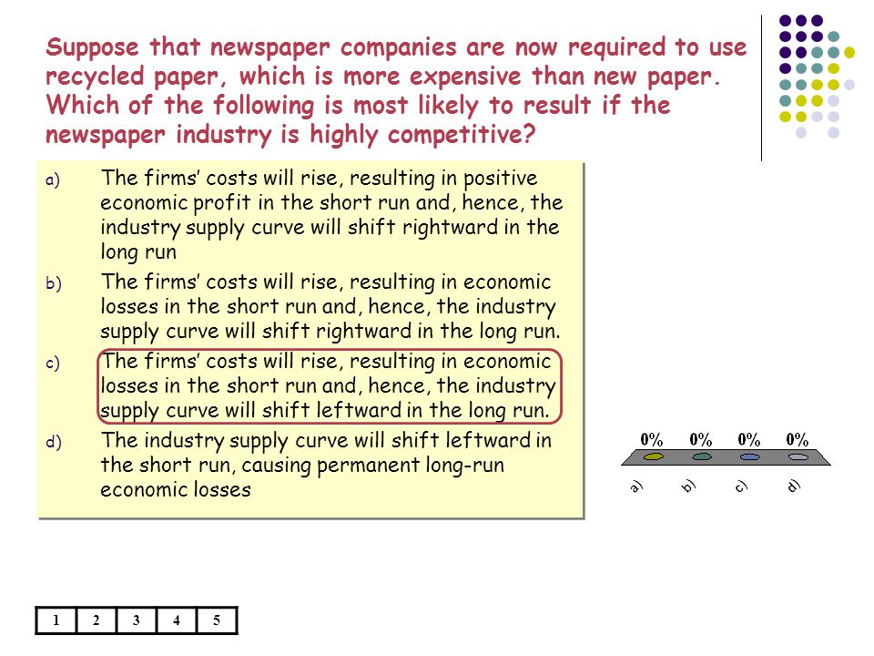 Suppose that newspaper companies are now required to use recycled paper, which is more expensive than new paper. Which of the following is most likely to result if the newspaper industry is highly competitive