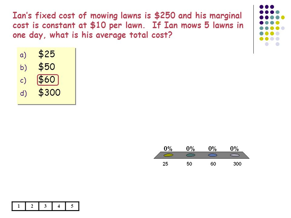 Ian's fixed cost of mowing lawns is $250 and his marginal cost is constant at $10 per lawn. If Ian mows 5 lawns in one day, what is his average total cost