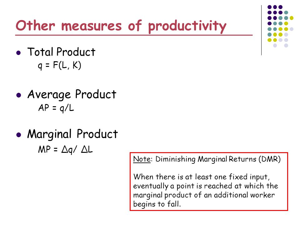 Other measures of productivity