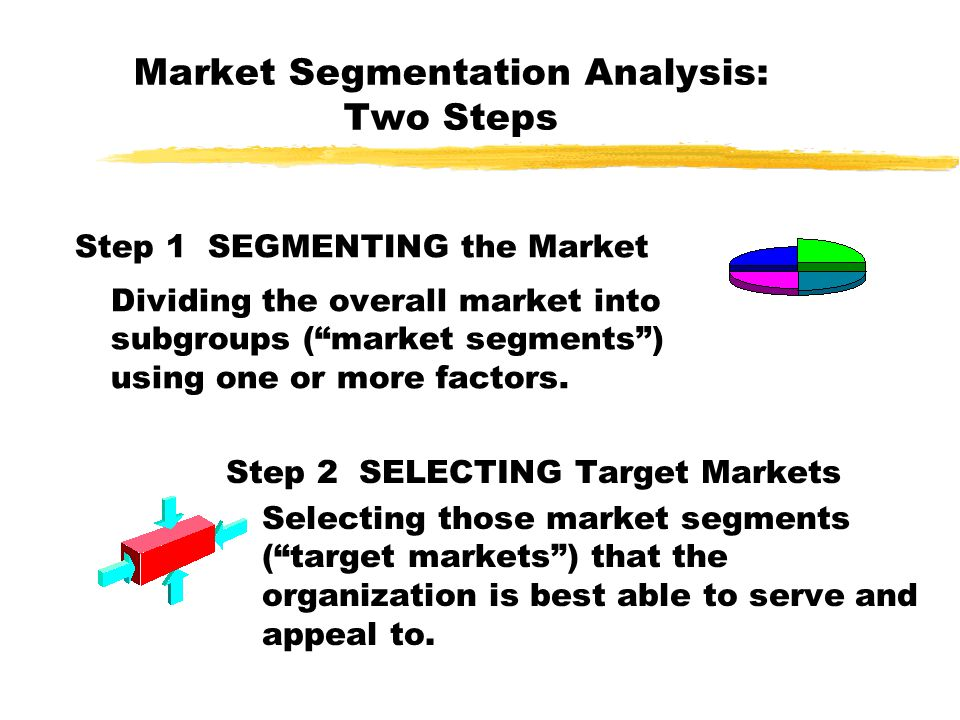 Market Segmentation Analysis: Two Steps