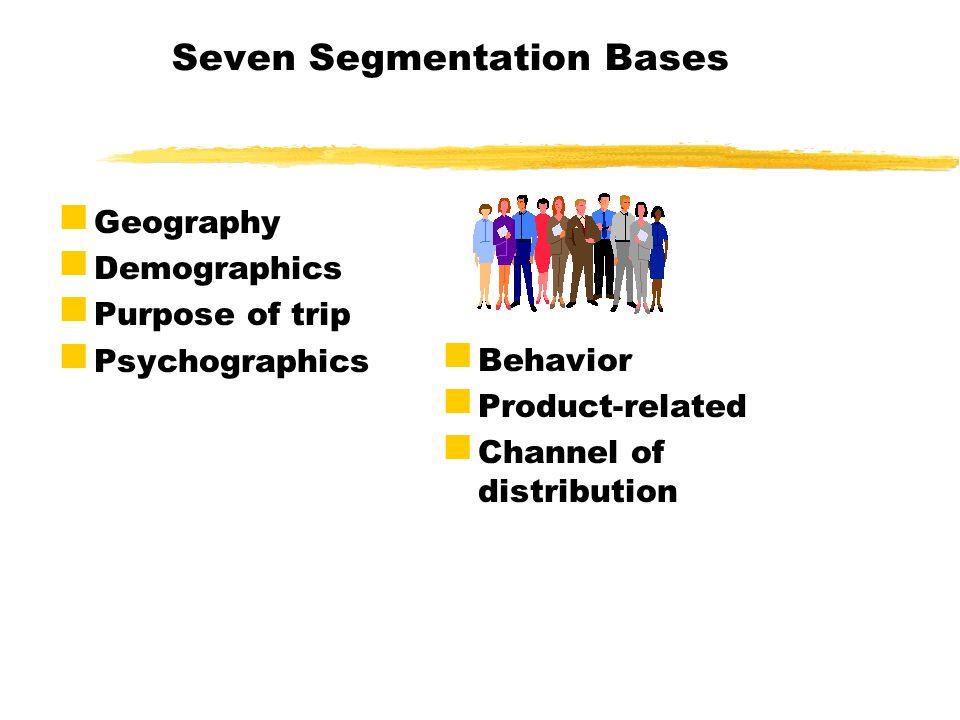 Seven Segmentation Bases: Seven Segmentation Bases
