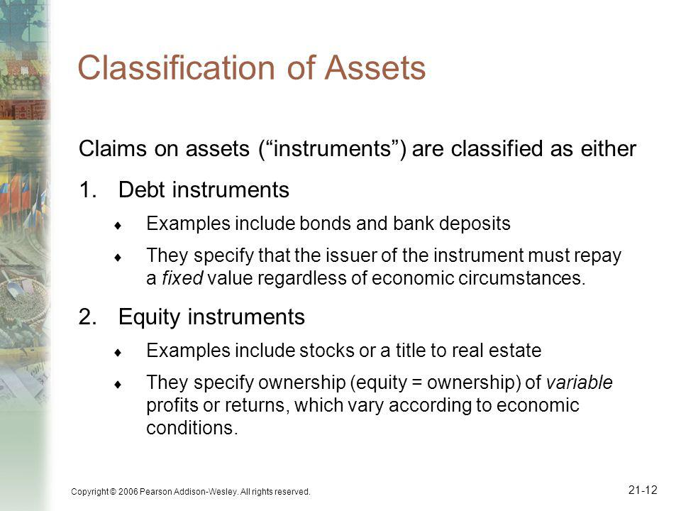 Classification of Assets