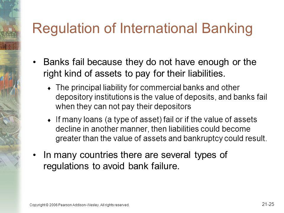 Regulation of International Banking