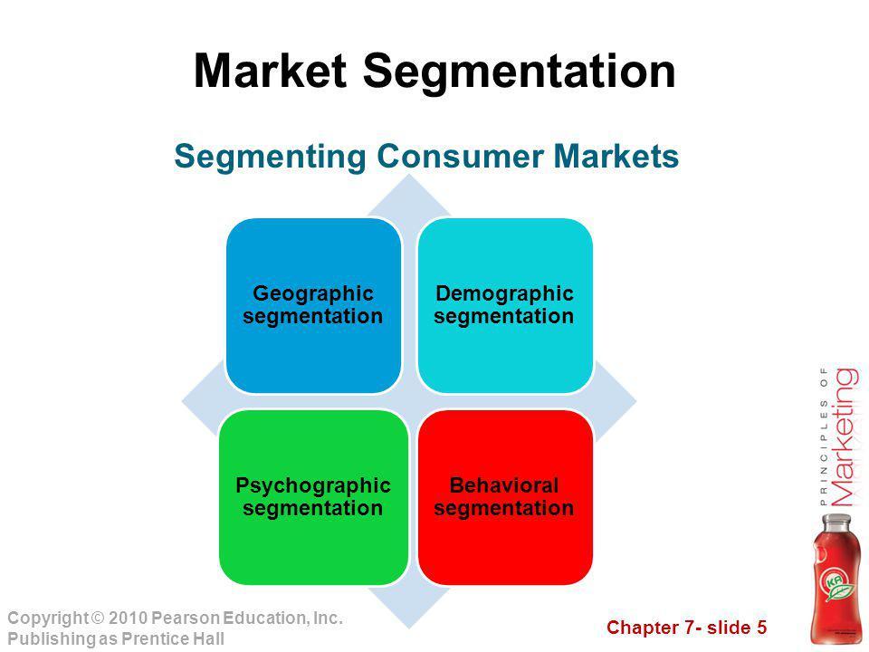 Segmenting Consumer Markets