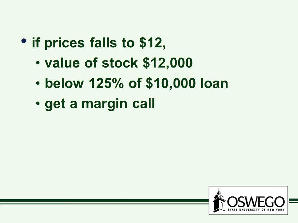 if prices falls to $12, value of stock $12,000 below 125% of $10,000 loan get a margin call