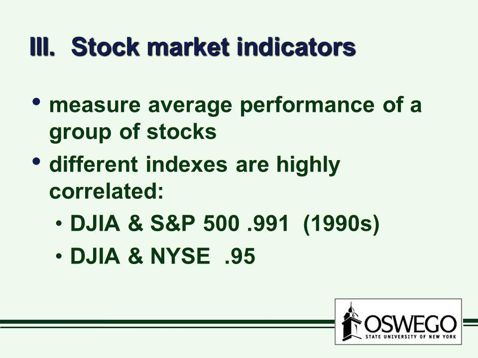 III. Stock market indicators
