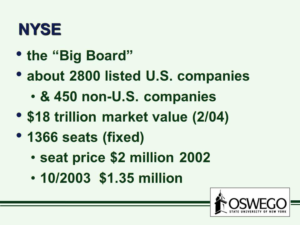 NYSE the Big Board about 2800 listed U.S. companies