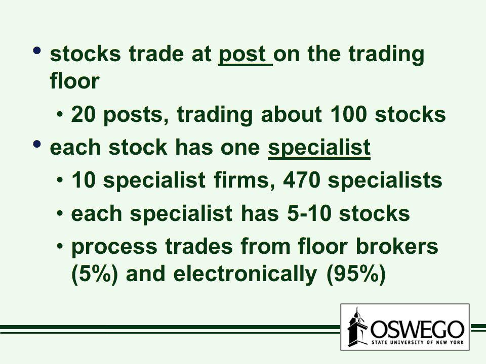 stocks trade at post on the trading floor