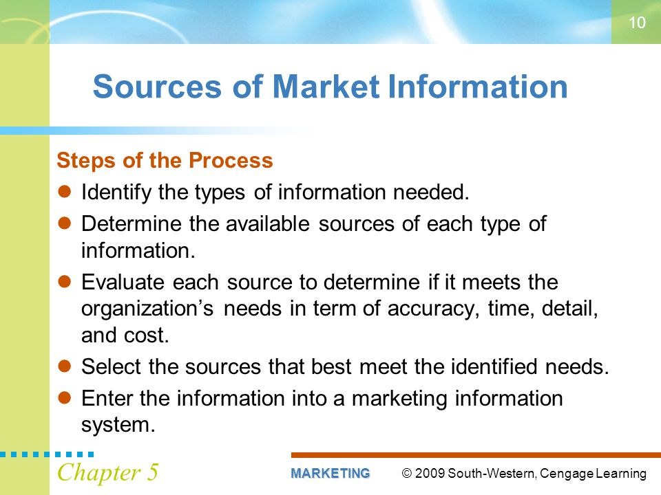 Sources of Market Information