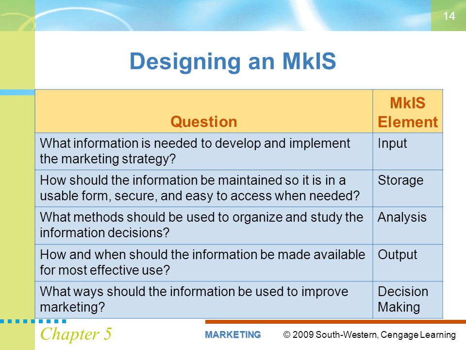 Designing an MkIS Chapter 5 MkIS Element Question