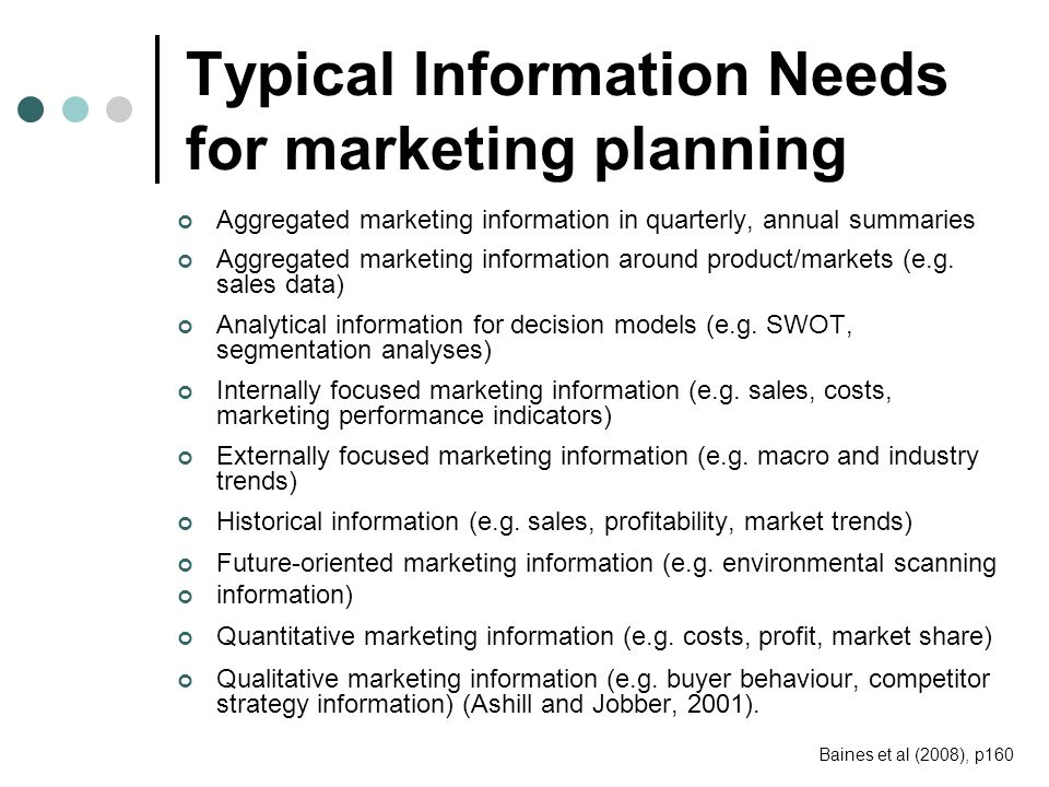 Typical Information Needs for marketing planning