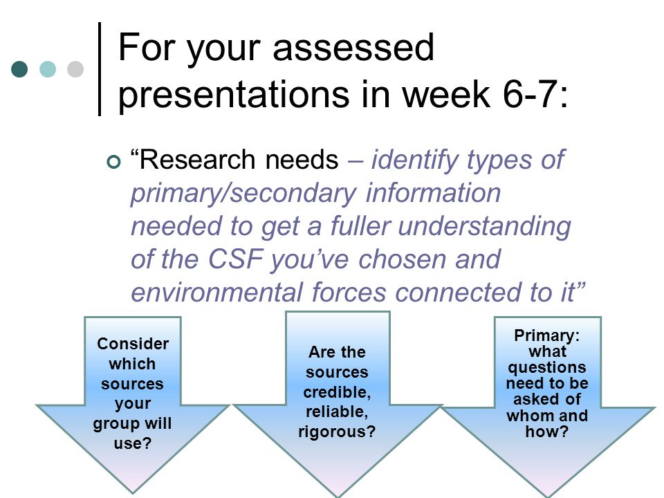 For your assessed presentations in week 6-7: