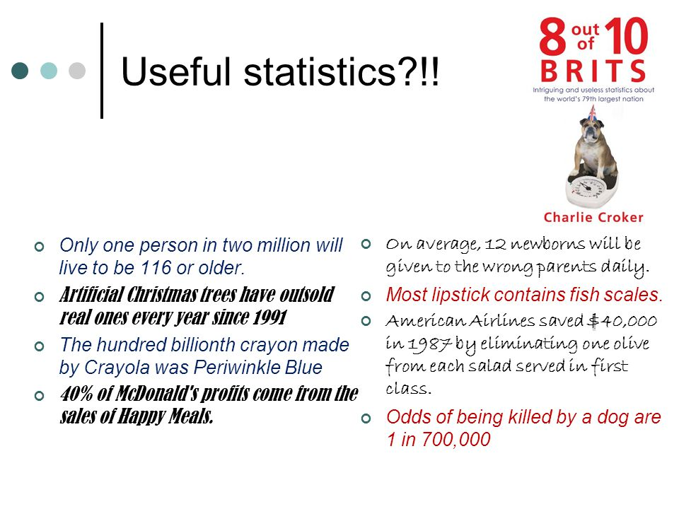 Useful statistics !! Only one person in two million will live to be 116 or older.