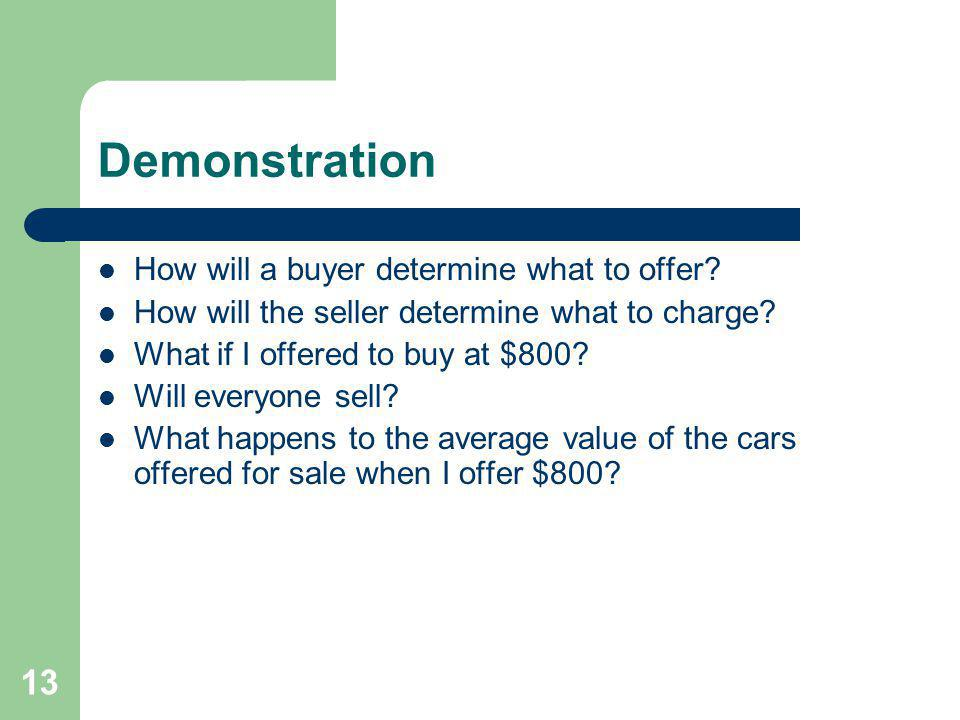 Demonstration How will a buyer determine what to offer