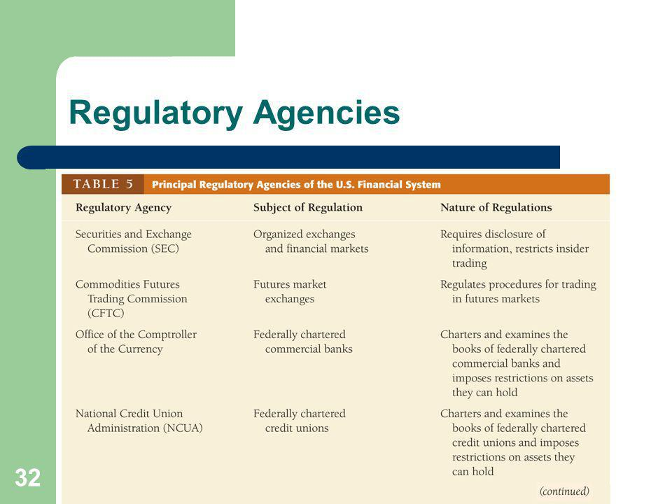Regulatory Agencies The industry is the most heavily regulated!.