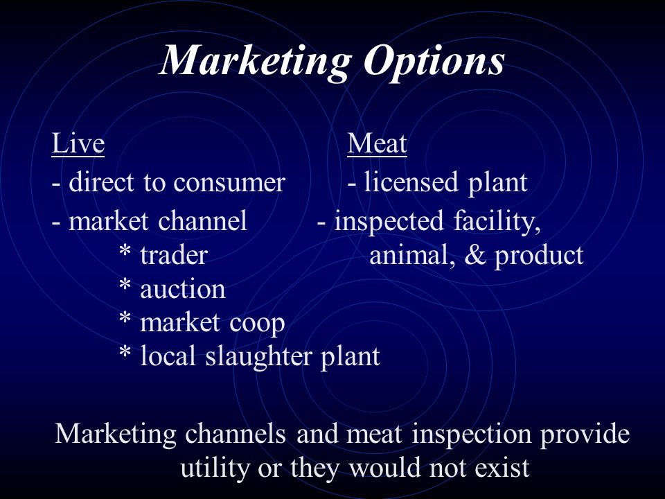 Marketing Options Live Meat - direct to consumer - licensed plant