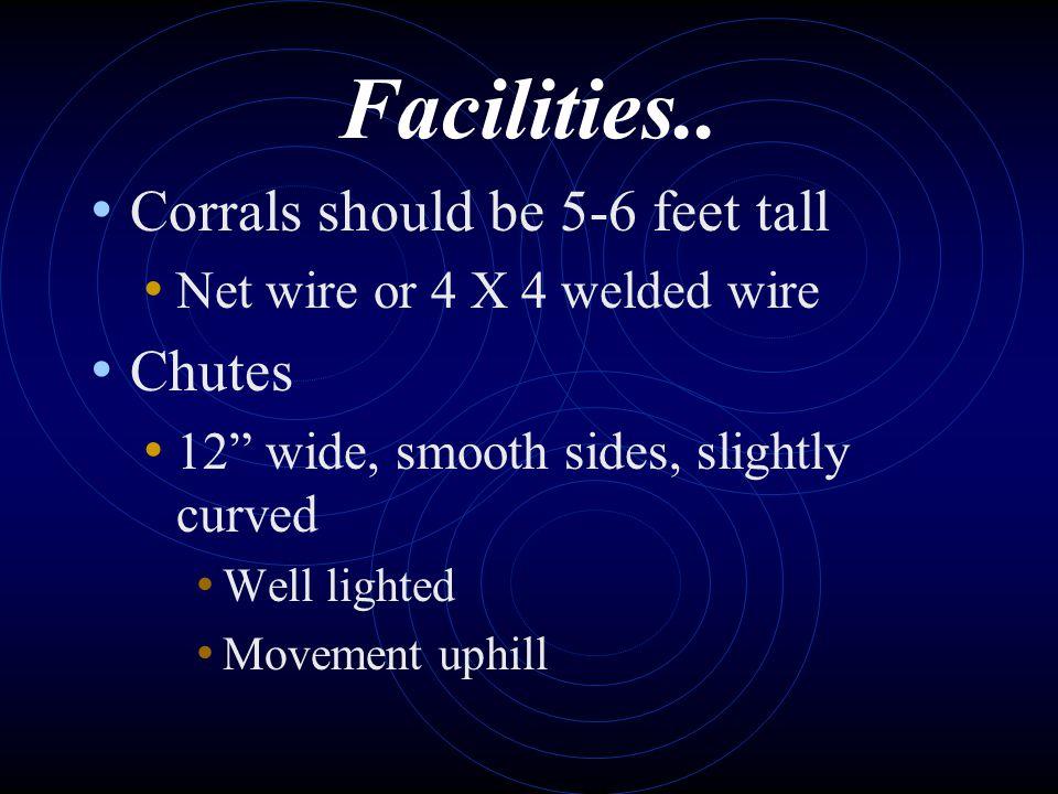 Facilities.. Corrals should be 5-6 feet tall Chutes