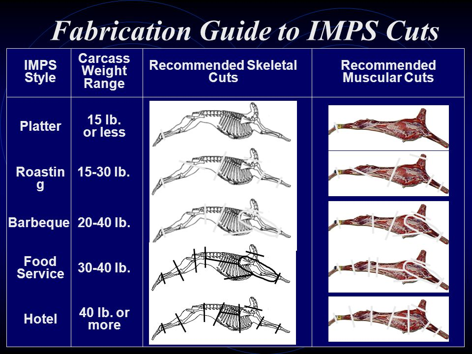 Fabrication Guide to IMPS Cuts