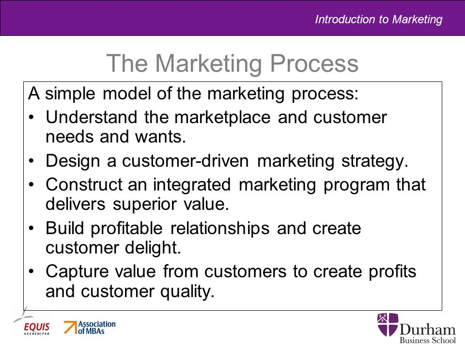 The Marketing Process A simple model of the marketing process: