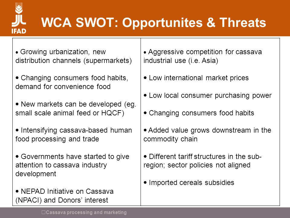 WCA SWOT: Opportunites & Threats