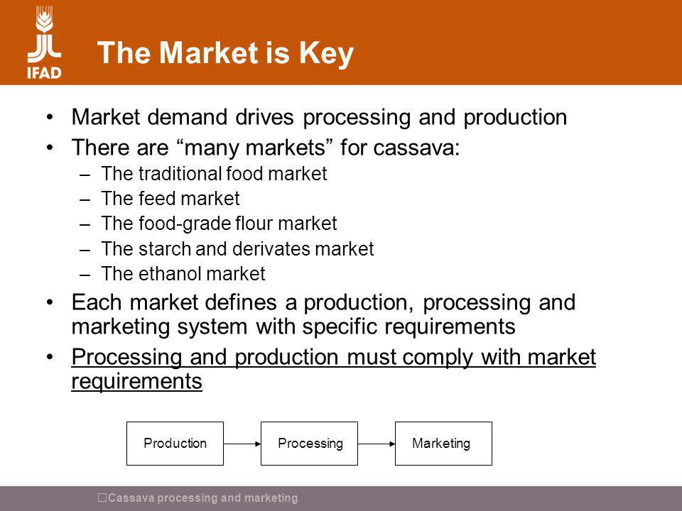The Market is Key Market demand drives processing and production