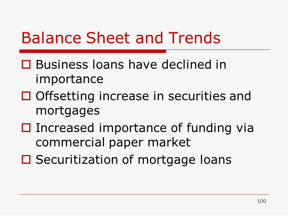 Balance Sheet and Trends